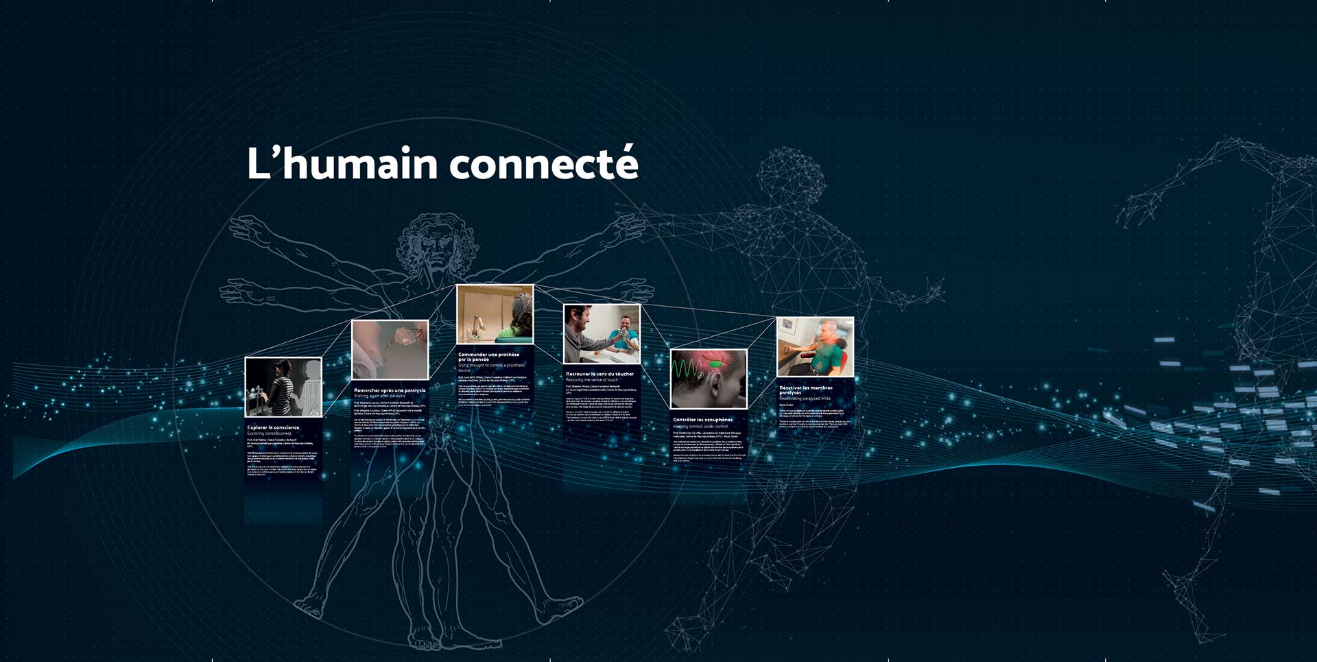 L'humain connecté, EPFL